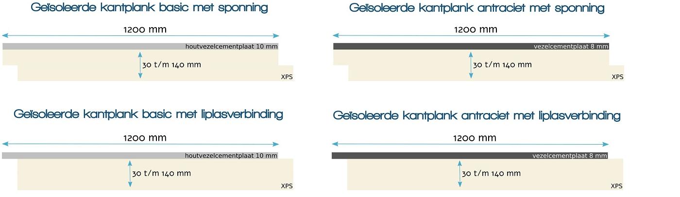 xps-kantplanken-assortiment